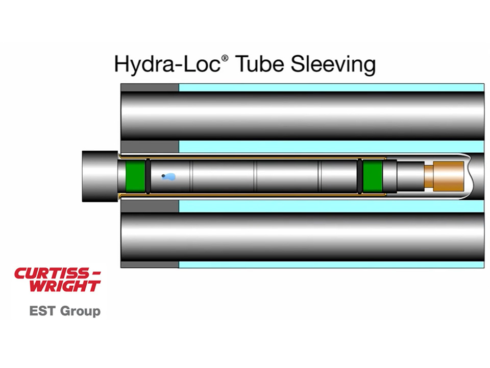 Hydra-Loc Tube Sleeving, Tube Sleeves | Curtiss-Wright EST Group